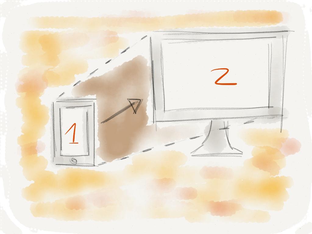 Sketch zur Visualisierung des Mobile First Konzepts