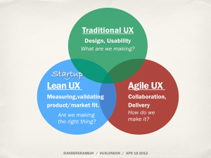 Traditional, Agile, and Lean UX