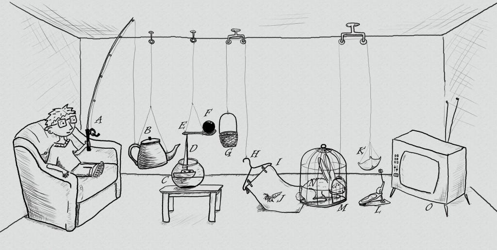 Illustration zum strikten Page-Flow